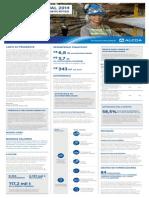 Balanco Alcoa 2014 -analysis aluminum industry