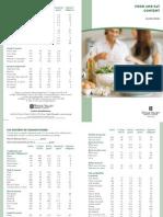 RVMC Cardiac Rehab Food and Fat Content Brochure
