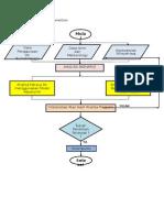 Diagram alir gambar diagram alir penelitian ccuart Gallery
