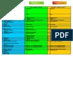 Compare ISO 9001 -14001 -18001