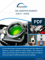 Engine Oil Additive Market