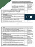 Checklist BRM