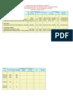 CONTOH FORMAT MONITORING DED PIP.xls