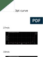 3pt curve