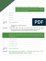 UGC NET PAPER2015.docx