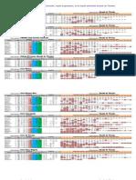 Informe nacional 2014 cap. 4 Grande Térraba-Guápiles-Heredia.pdf