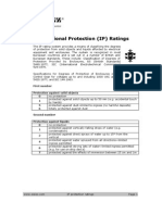 IP Protection Ratings