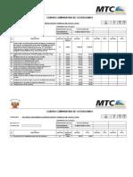 002998_MC-52-2005-PROVIAS N_PRMCTY_CEP-CUADRO COMPARATIVO.xls