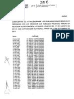 Anexo Resolucion ANSES 396-2015