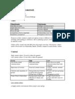 Edward T Hall Framework