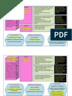 1ero Objetivos Bloques Infograma