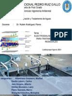 Electrodialisis Con Membrana W1
