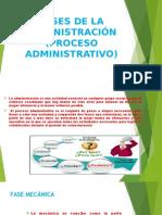 Fases de La Administración