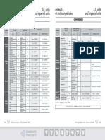 377_1Piping Data Handbook