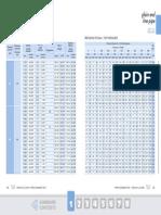 52_1Piping Data Handbook