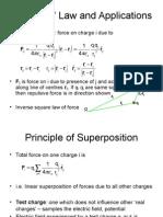 Gauss_Law