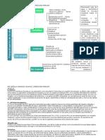 Fisiopatologia GASTROENTERITIS