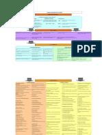 TABLA SCAT.pdf