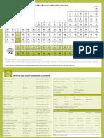 IUPAC Periodic Table 2005