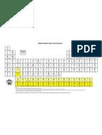 IUPAC Periodic Table 2007
