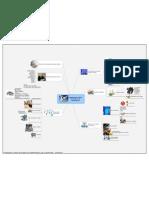 7 Planificación Táctica del proyecto de implantación_Cap 4_ECM