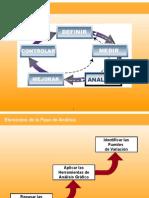 SGB PP05 Analyze