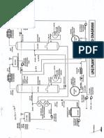 Flag Sheet Diagram Lpg Plant