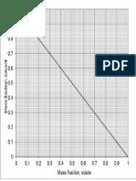 Right Triangular Graph