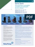 Zenit Rotor Pump