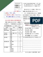 教室だより209 ◎2016年度千葉県公立高校募集定員