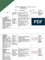 0 Planificare Calendaristica Clasa a 9 A