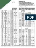 AC oil compressor capacities.pdf