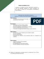 Psicología General   - TAREA ACADÉMICA Nº 02.docx