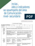 Competencias, capacidades e indicadores de desempeño - área Comunicación - RM 199-2015