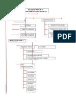 nvestigacion y Enseñanza en Arqutectura_p1