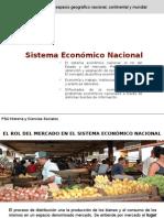 PSU Sistema Economico Nacional