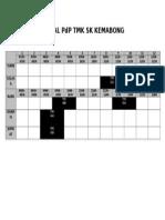 Jadual TMK SK KEmabong2
