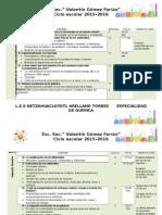 Cronodosificacion de Quimica 2014-15