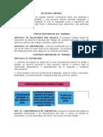 PARA IMPRIMIR EXPOSICION CODIGO LABORAL.docx