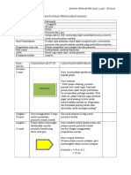 Rancangan Pengajaran Harian Perimeter