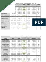 Trabajo de Finanzas 2014
