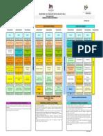 Mapa Curricular UPMP ISC