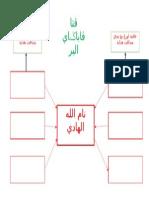 Peta alir Al-hadi