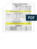 Cost Sheet Lining Plant