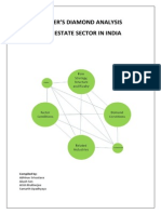 Industry Analysis Strategy Real Estate 1