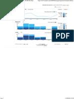CMX Location Analytics - Meraki Dashboard - E-TRADE Hot-Spot