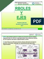 Teoria EM - Arboles y Ejes - 2014