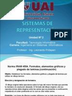 Sistemas de Representación 2015 Unidad 2