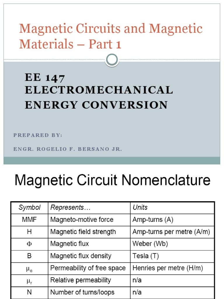 Electromechanical Energy Conversion Ln 1 Magnetic Field