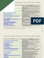WebsInvestigacionMdosInt Peru
